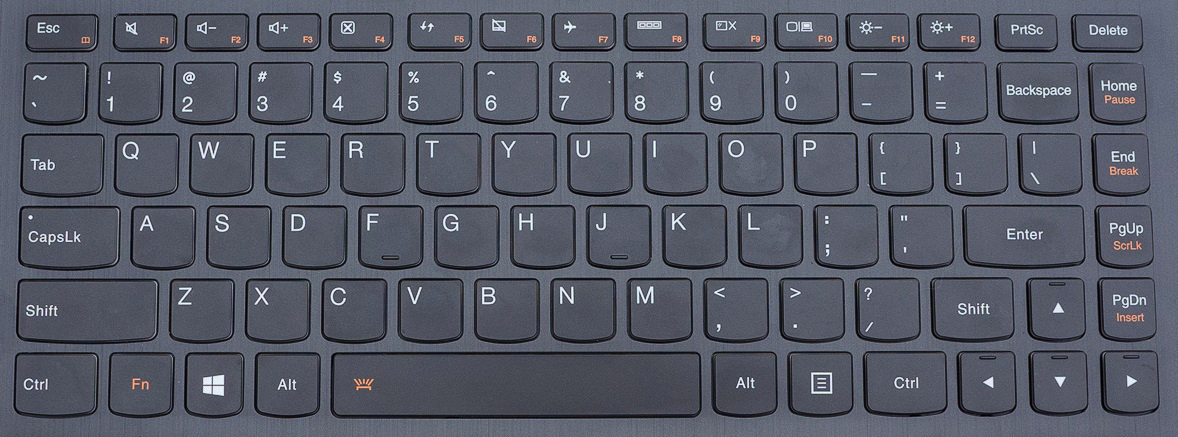 Details about LI182 Key for keyboard Lenovo Yoga 2 13 13-IFI 13-ITH 3 14  3-1470 Ideapad U330